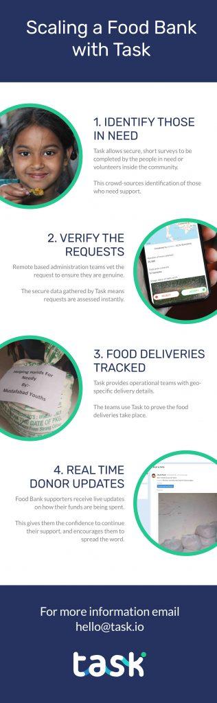 FoodBank-v1-1-316x1024