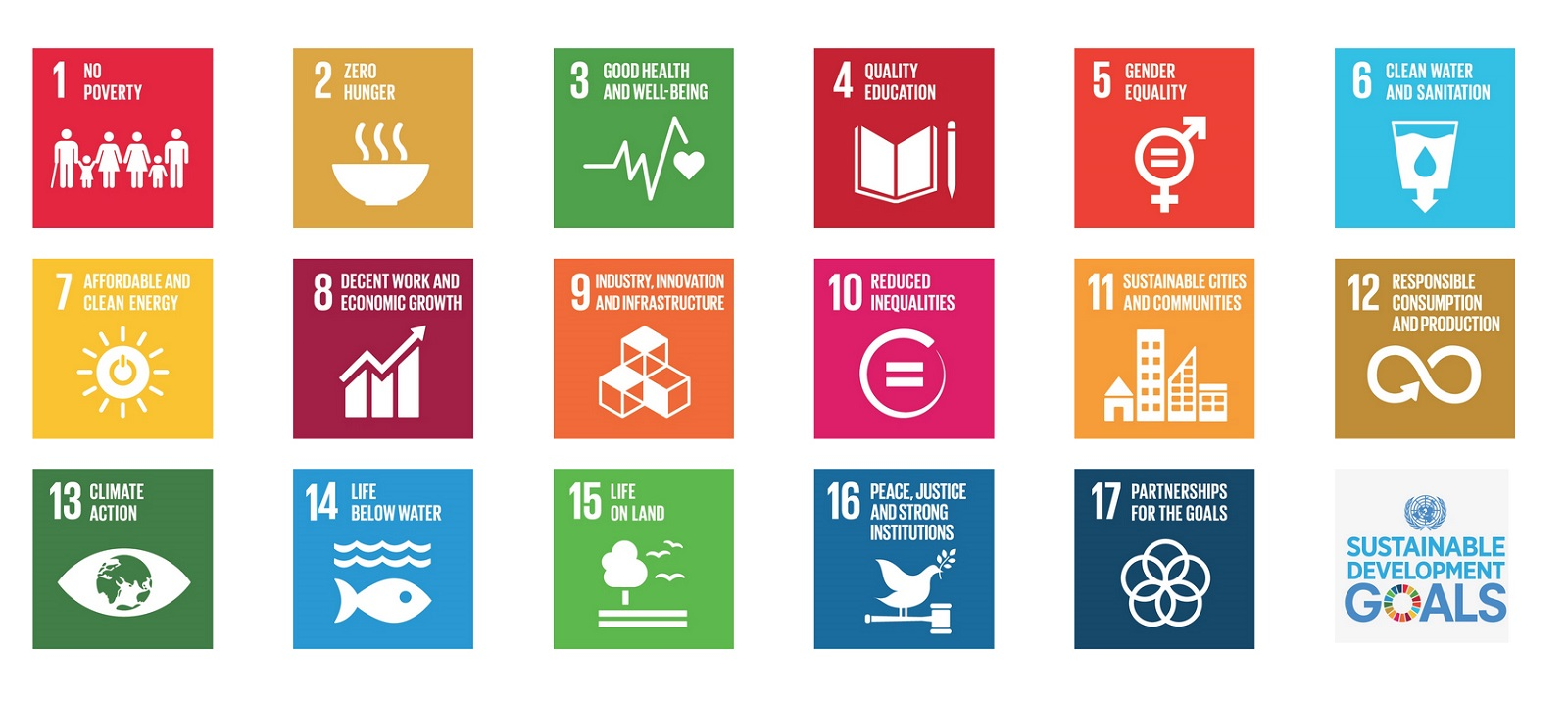 Sustainability-Development-Goals